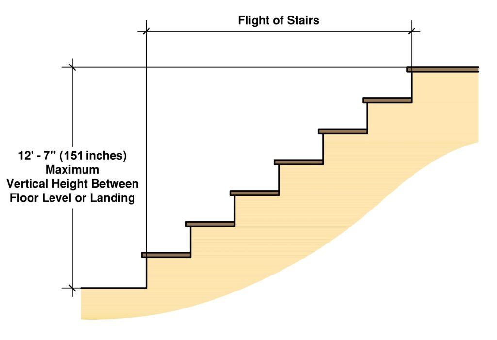 Vertical Rise for Stairs 2018