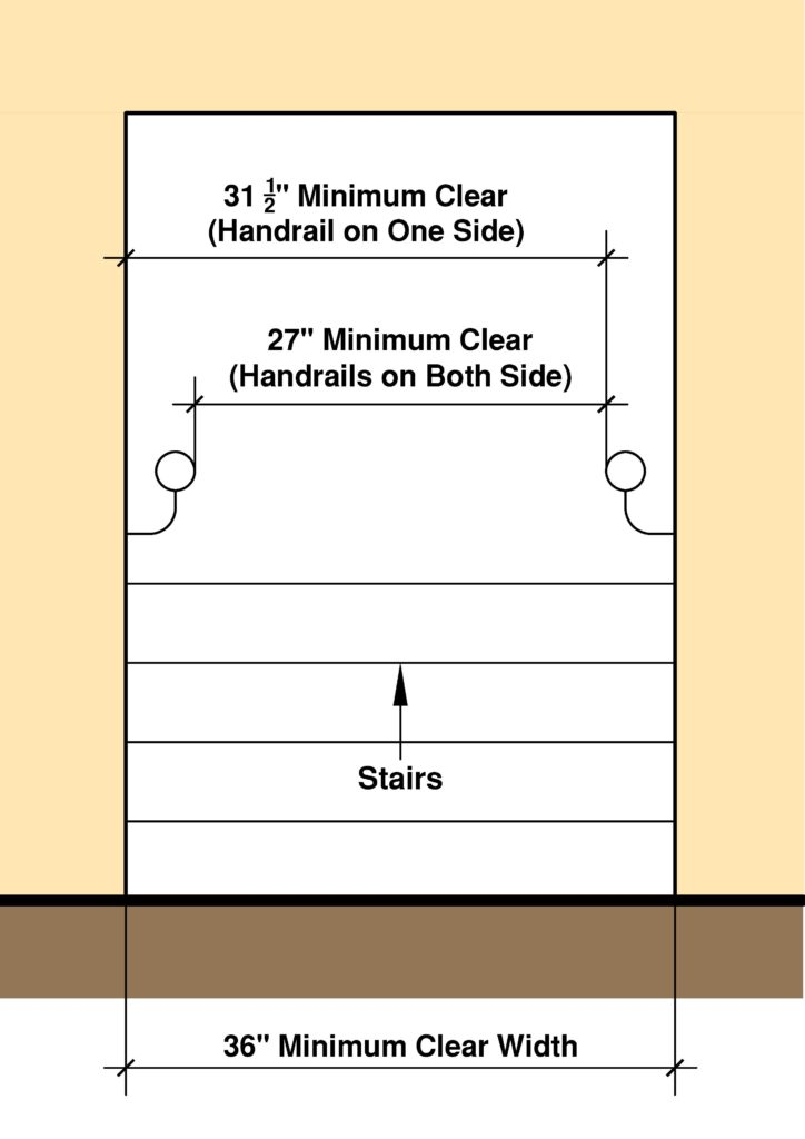 Residential Stair Codes - Building Code Trainer
