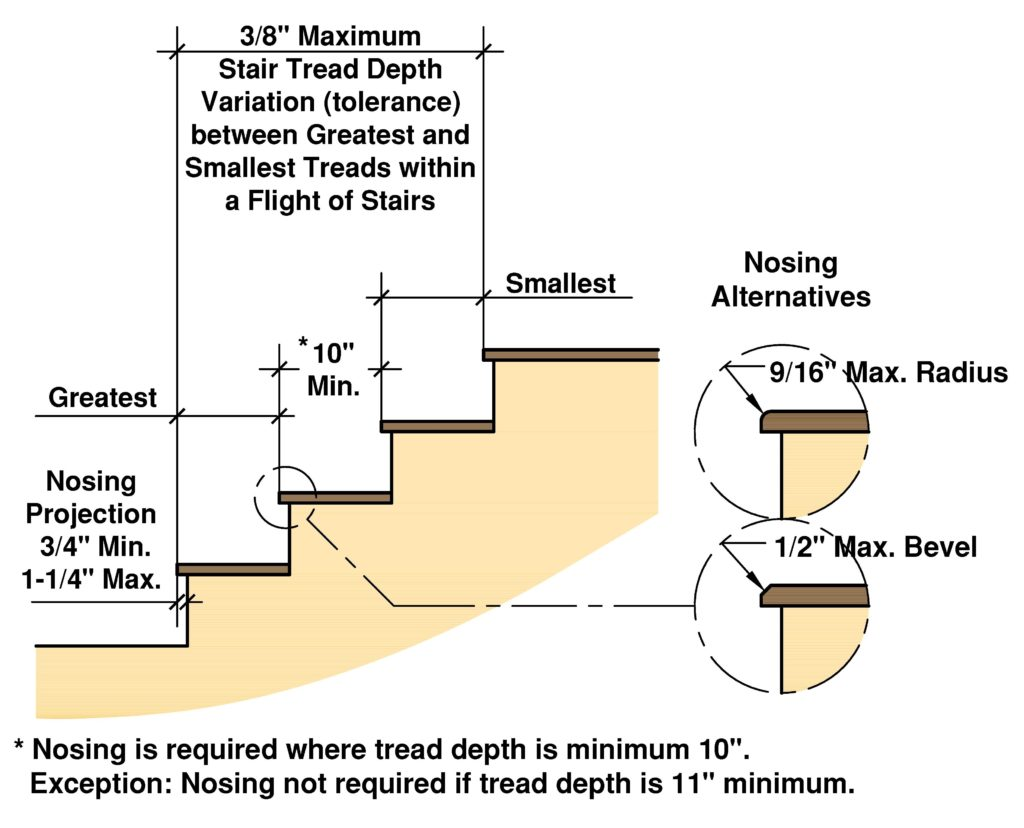 STAIR TREAD DEPTH