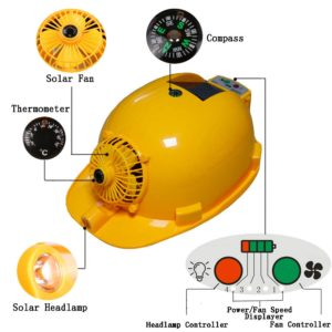 Top Hard Hats You Can Buy Today - Building Code Trainer
