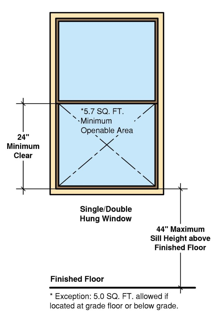 Egress Window Size Requirements Code Requirements Easily Explained With Illustrations Building Code Trainer