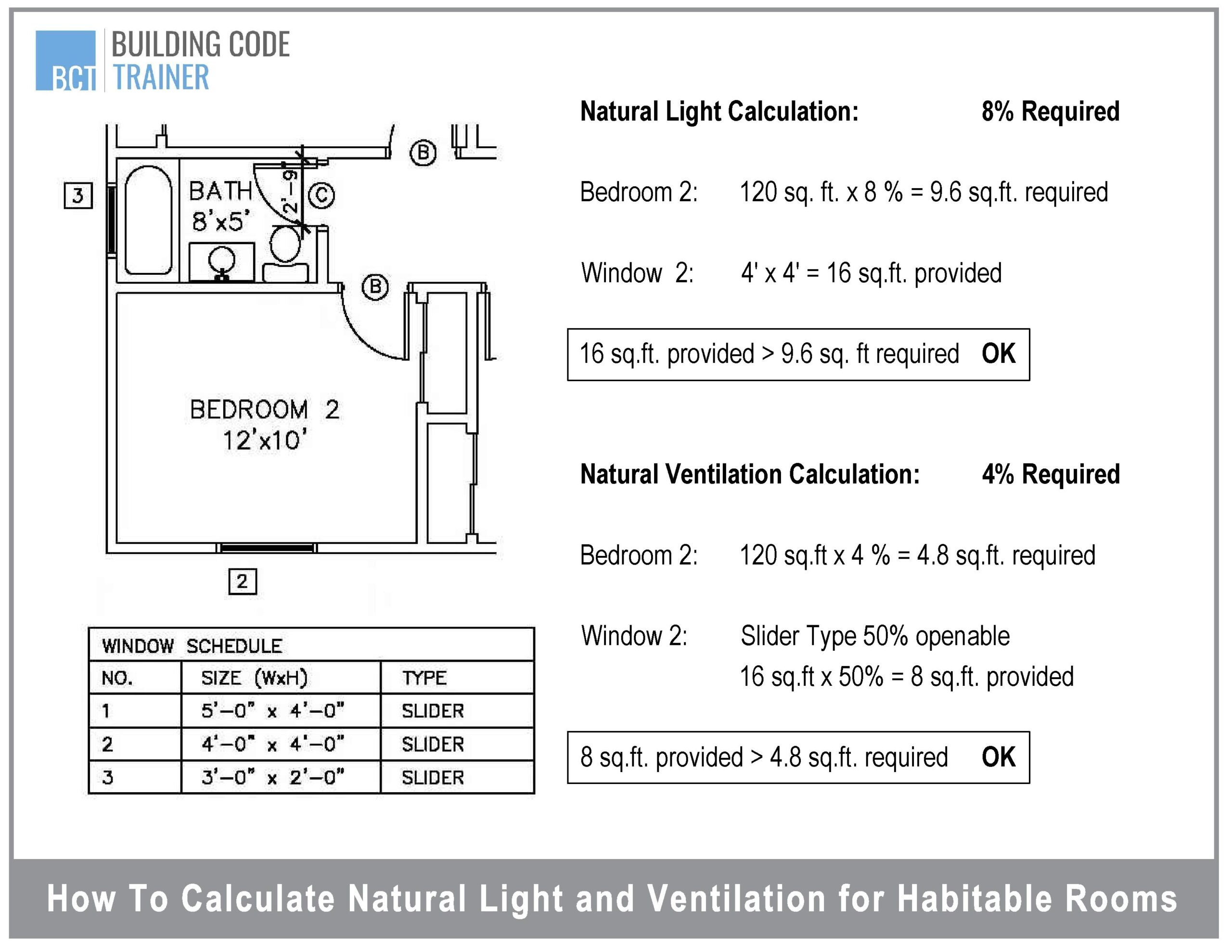 How to calculate natural light ventilation habitable room