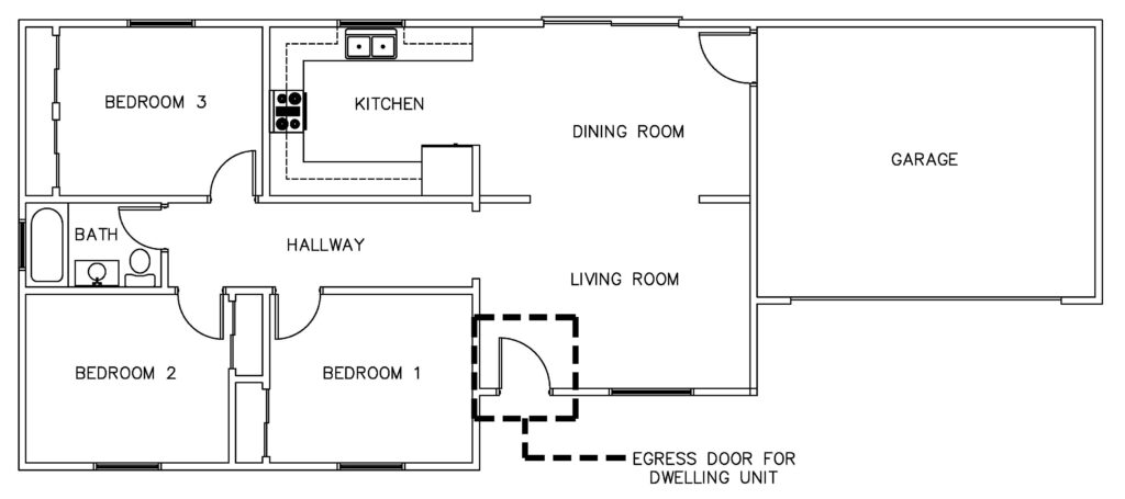 Residential Egress Door Requirements
