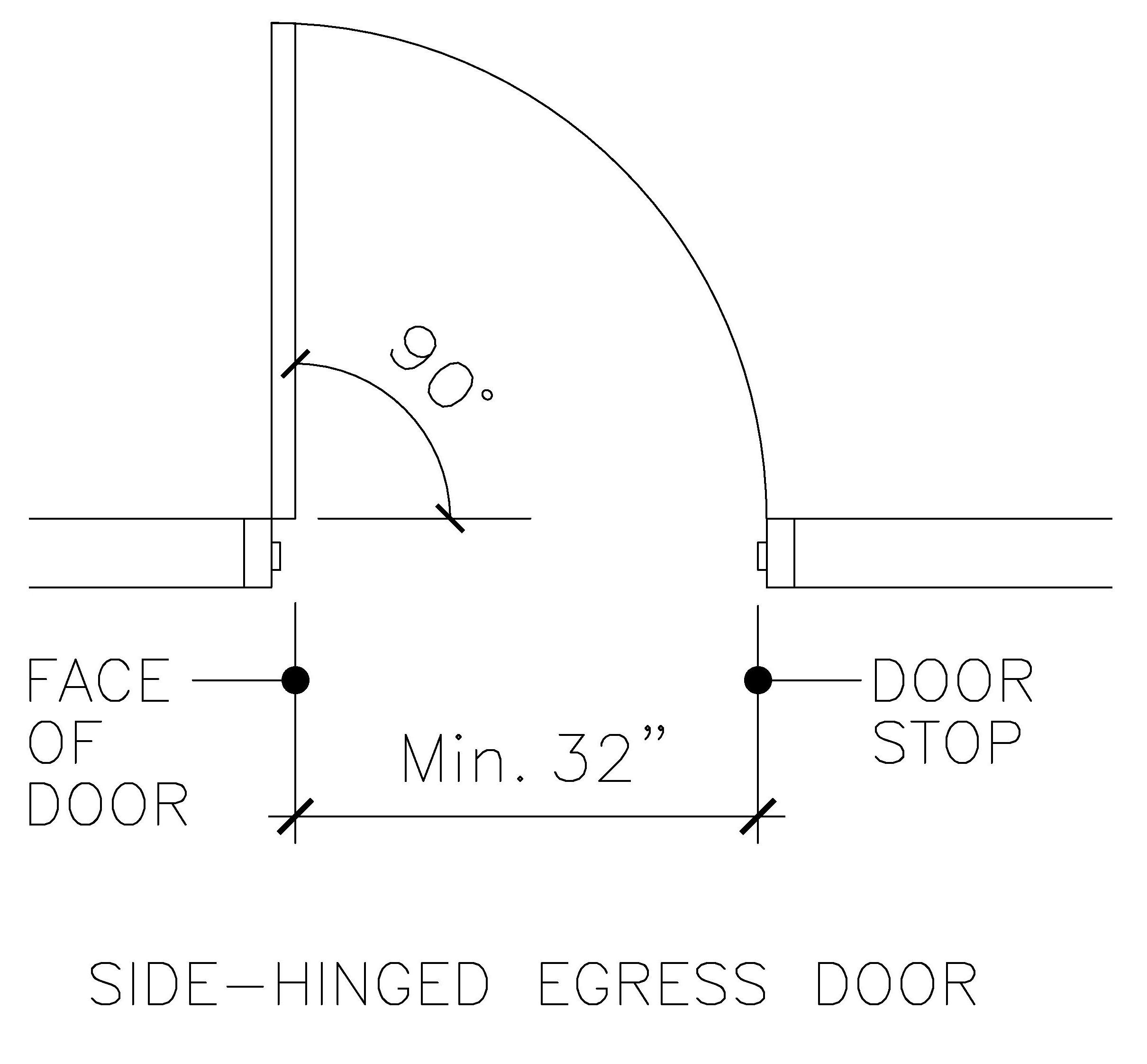 Residential Egress Door Size