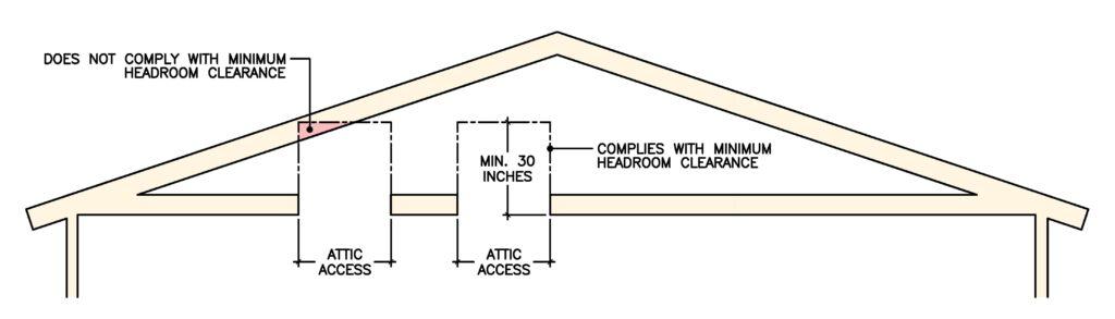 Attic Access Clearance