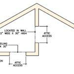 Attic Access Size