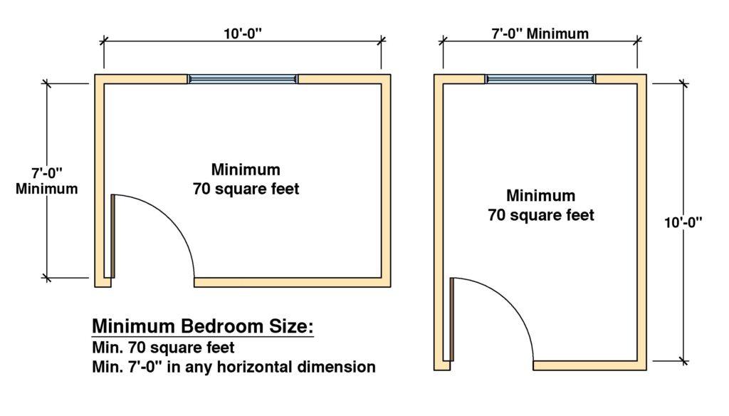 Minimum Bedroom Size