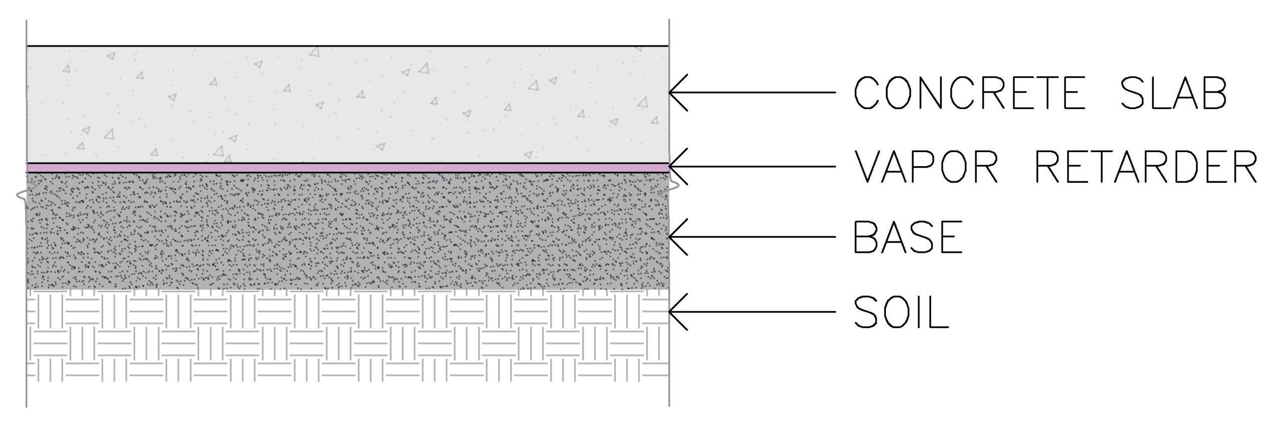 Vapor Barrier under Slab