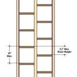 Alternating Tread Device Elevation