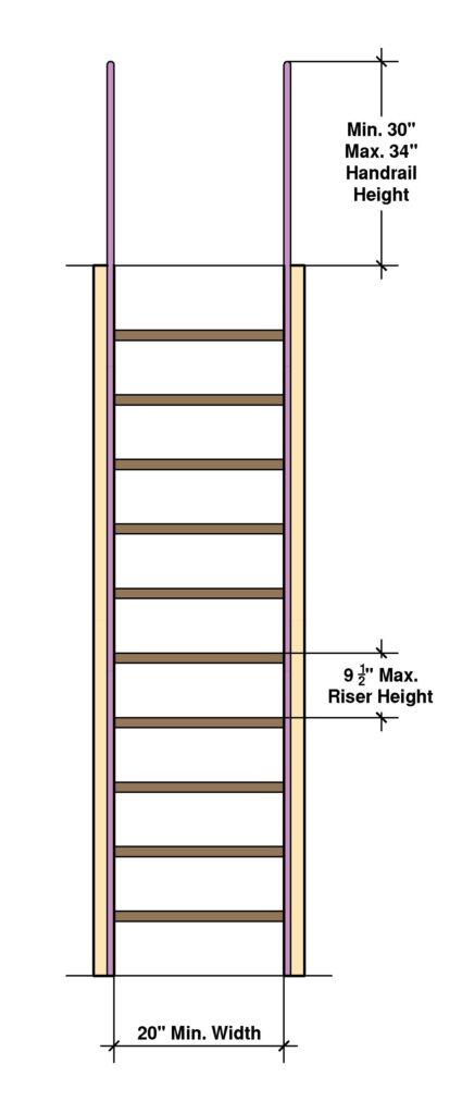 Ship Ladder Riser