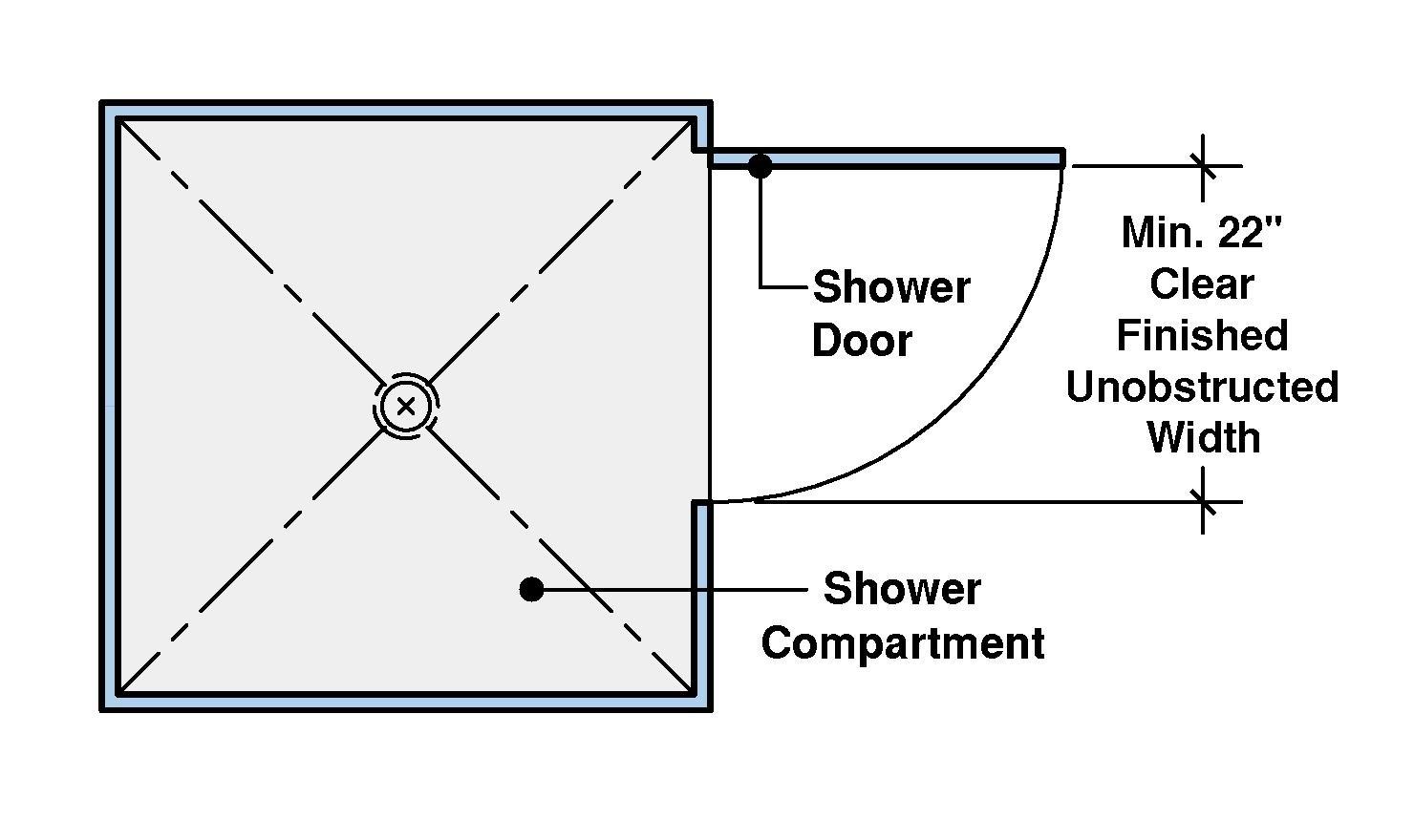 Shower Door Size